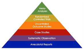 آموزش مباحث متاآنالیز و روش کار – جلسه دوم (1)فرا تحلیل (META ANALYSIS)