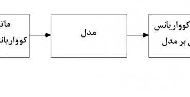 روابط درون نرم افزار AMOS